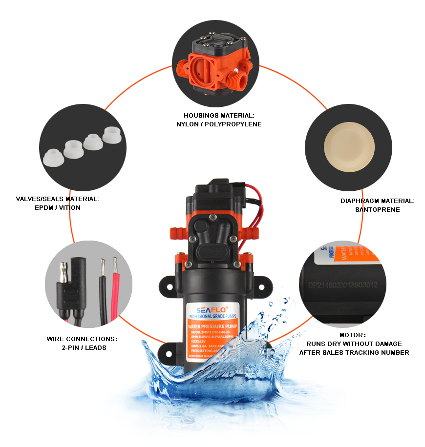 Diaphragm Water Pump 10 Gpm 40 Psi Seaflo Wiring Diagram Product Details