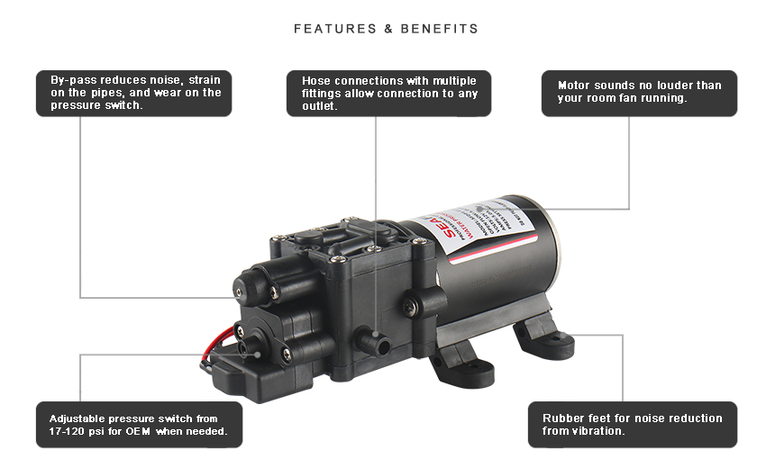 Washdown pump 12v 13gpm dc 100psi carwash pressure controlled pump ccuart Image collections