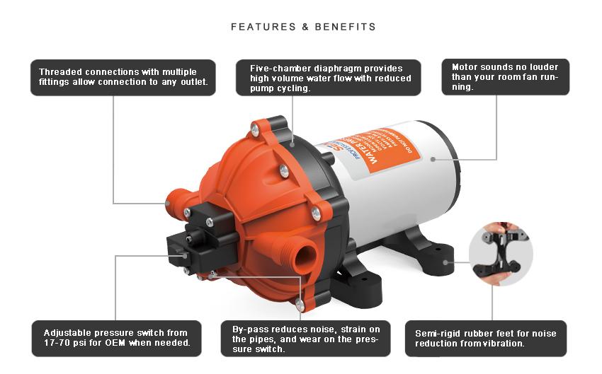 Rv pumps chain supplier seaflo 30gpm 60psi on demand diaphragm pump ccuart Image collections