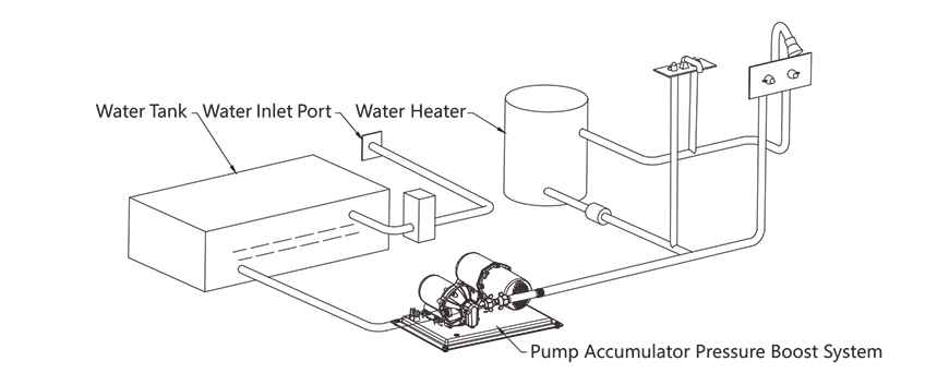 1 0l Pump Accumulator Pressure Boost S